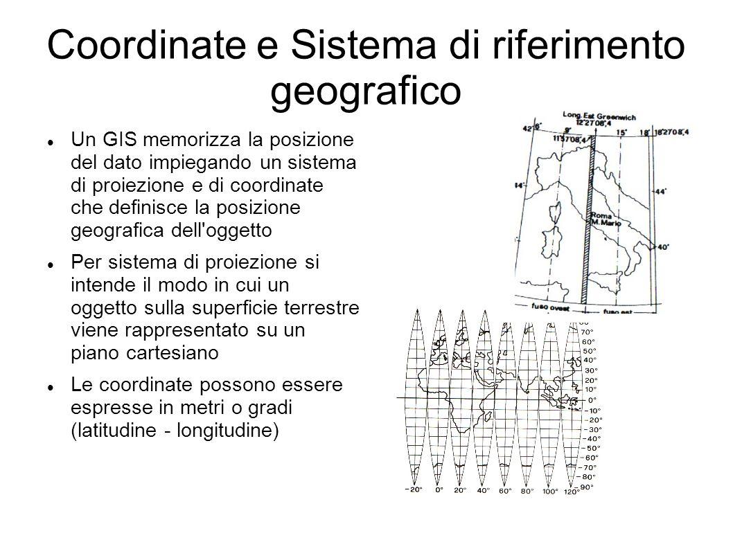 Coordinate e Sistema di riferimento geografico Un GIS memorizza la posizione del dato impiegando un sistema di proiezione e di coordinate che definisc