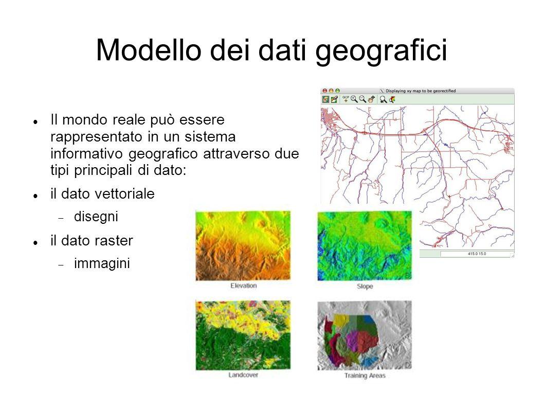 Modello dei dati geografici Il mondo reale può essere rappresentato in un sistema informativo geografico attraverso due tipi principali di dato: il da