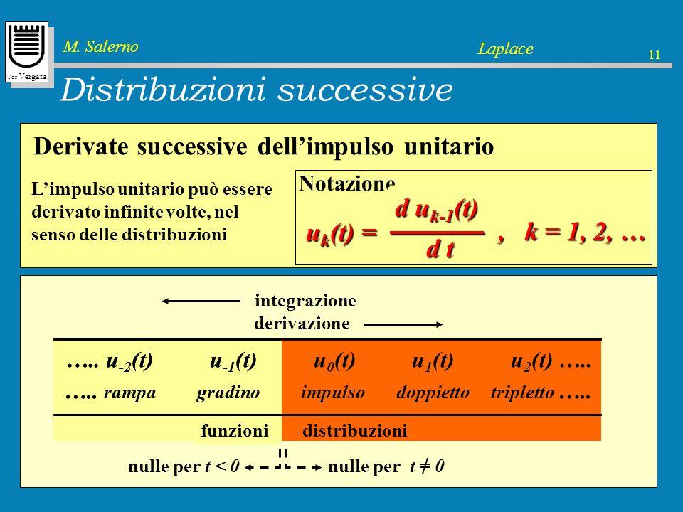 Tor Vergata M. Salerno Laplace 11 Distribuzioni successive Derivate successive dellimpulso unitario Limpulso unitario può essere derivato infinite vol