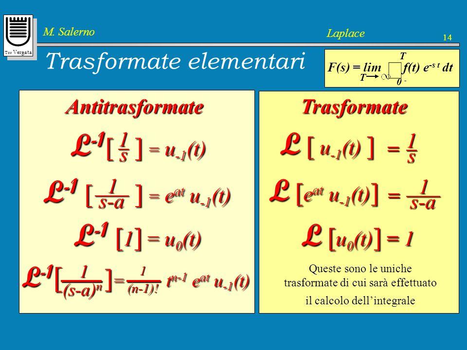 Tor Vergata M. Salerno Laplace 14 L [ u -1 (t) ] = s 1 Trasformate Trasformate 1. Definizione 2. Trasformate elementari 3. Proprietà 4. Applicazione a