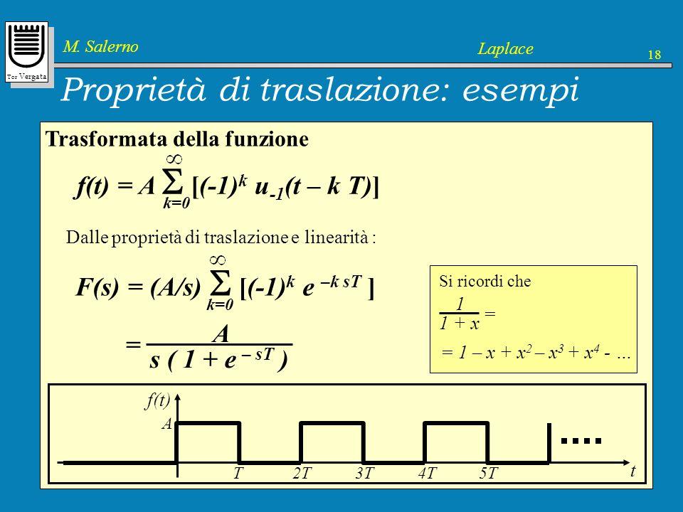 Tor Vergata M. Salerno Laplace 18 Proprietà di traslazione: esempi f(t) = A [ u -1 (t) - u -1 (t-T)] Trasformata della funzione t f(t) T A F(s) = A (1