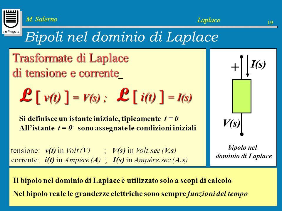 Tor Vergata M. Salerno Laplace 19 Bipoli nel dominio di Laplace 1. Definizione 2. Trasformate elementari 3. Proprietà 4. Applicazione ai componenti el