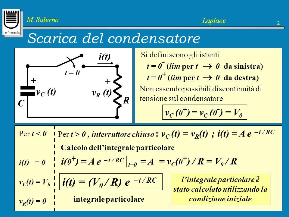 Tor Vergata M. Salerno Laplace 2 Scarica del condensatore C R t = 0 v C (t) + i(t) v R (t) + Il circuito è formato da tre componenti il condensatore C