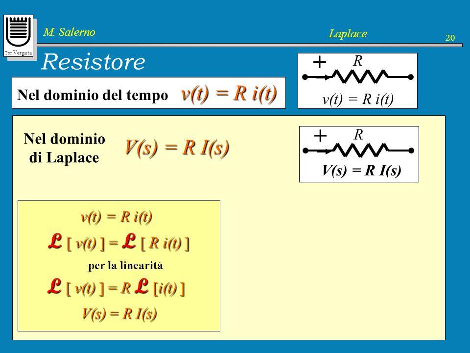 Tor Vergata M. Salerno Laplace 20 Nel dominio di Laplace Resistore + R v(t) = R i(t) Nel dominio del tempo v(t) = R i(t) L [ v(t) ] = L [ R i(t) ] per