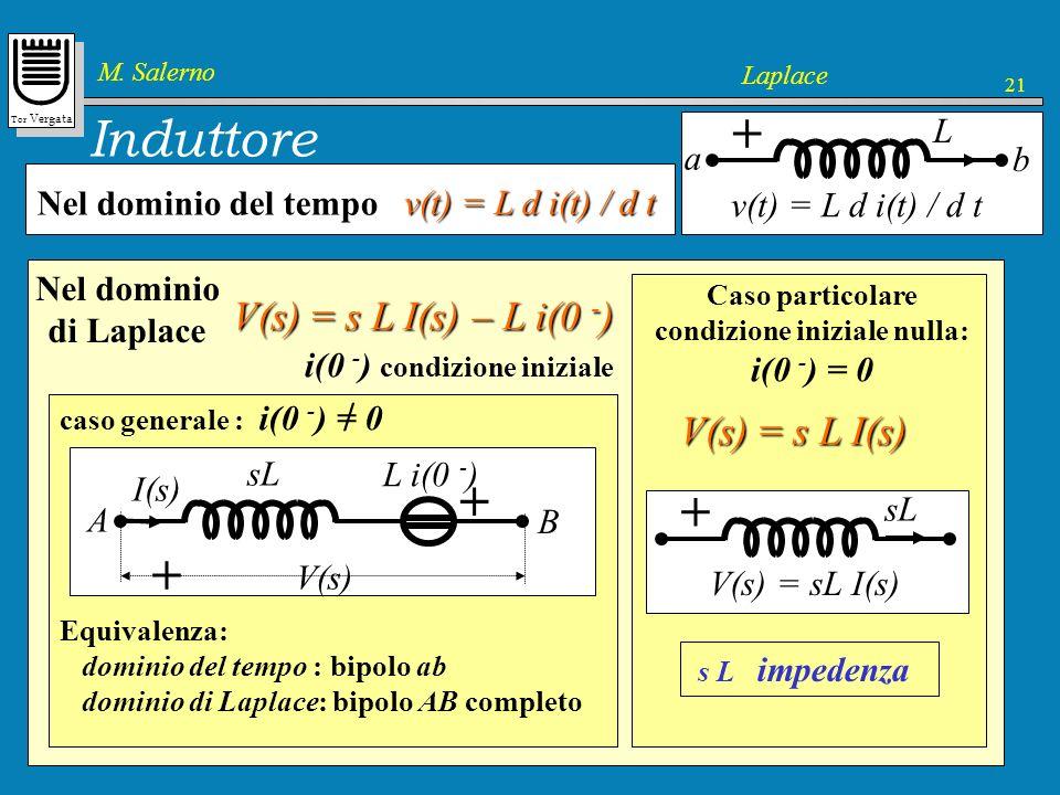 Tor Vergata M. Salerno Laplace 21 Induttore + v(t) = L d i(t) / d t L Nel dominio del tempo Nel dominio di Laplace v(t) = L d i(t) / d t per le propri