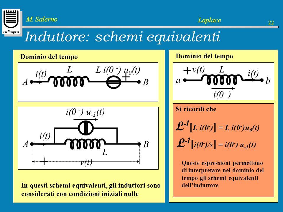 Tor Vergata M. Salerno Laplace 22 Induttore: schemi equivalenti sL + L i(0 - ) V(s) + I(s) A B Dominio di Laplace + i(0 - ) L b a i(t) v(t) Dominio de