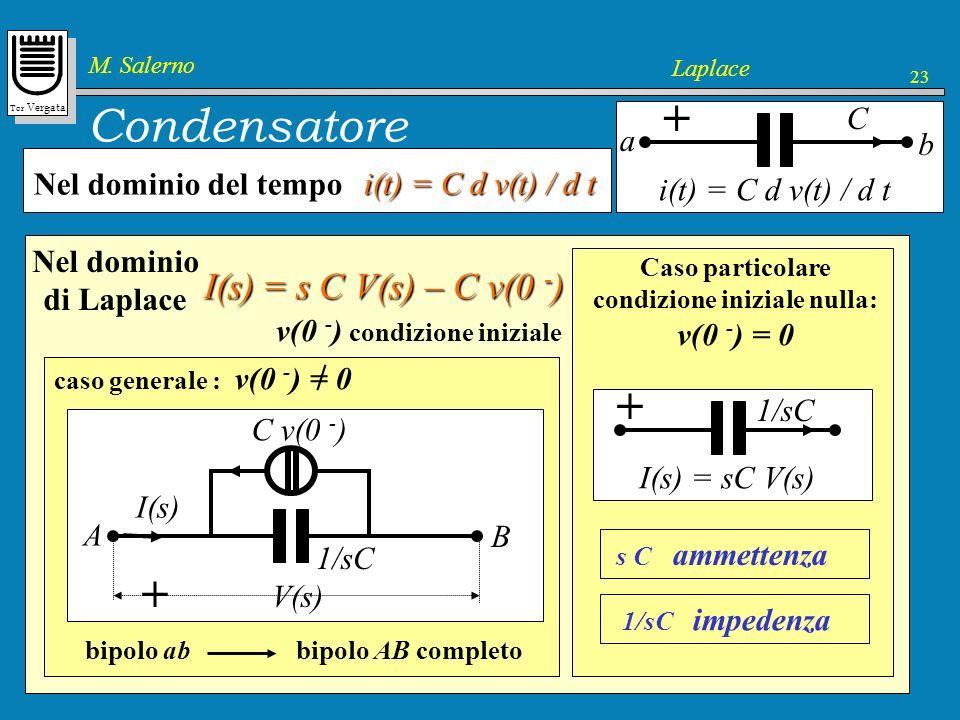 Tor Vergata M. Salerno Laplace 23 Condensatore i(t) = C d v(t) / d t Nel dominio del tempo i(t) = C d v(t) / d t C + Nel dominio di Laplace i(t) = C d