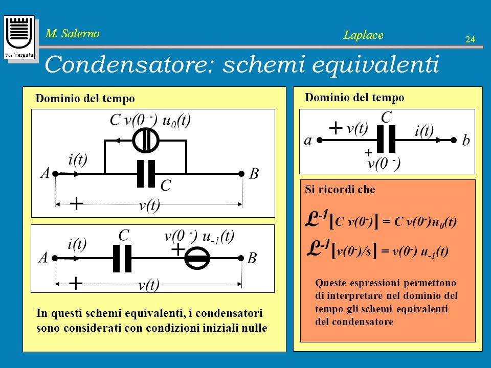 Tor Vergata M. Salerno Laplace 24 Dominio di Laplace Dominio del tempo v(t) C + i(t) v(0 - ) + b a C v(0 - ) V(s) + I(s) 1/sC A B Condensatore: schemi