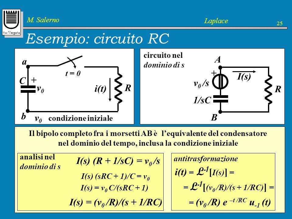 Tor Vergata M. Salerno Laplace 25 Esempio: circuito RC C t = 0 R v0v0 + v 0 condizione iniziale circuito nel dominio di s 1/sC R v 0 /s + A B a b Il b