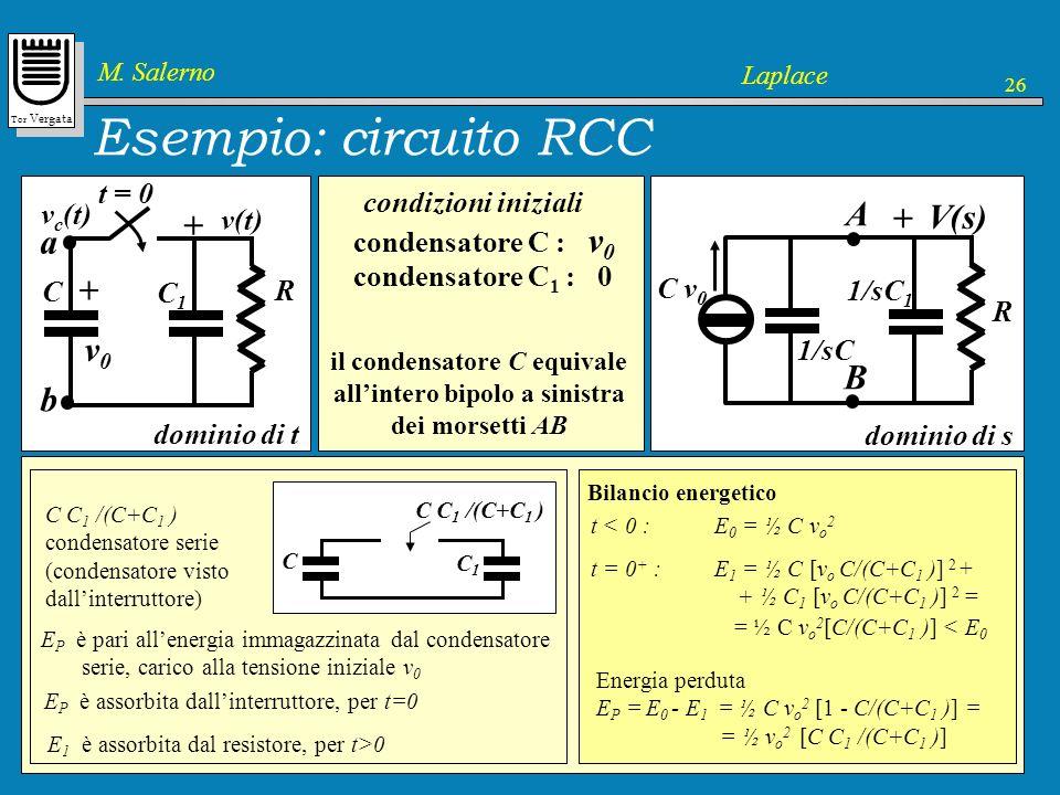 Tor Vergata M. Salerno Laplace 26 Esempio: circuito RCC R C C1C1 t = 0 + v0v0 dominio di t R 1/sC 1/sC 1 C v 0 dominio di s condizioni iniziali A B a