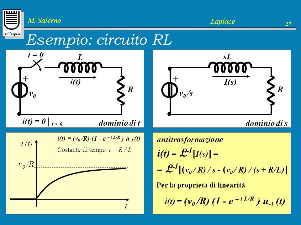 Tor Vergata M. Salerno Laplace 27 Esempio: circuito RL dominio di s R + v 0 /s sL I(s) R t = 0 + v0v0 dominio di t L i(t) i(t) = 0 | t < 0 analisi nel