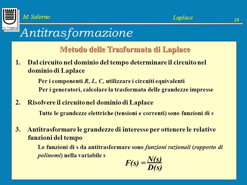 Tor Vergata M. Salerno Laplace 28 Antitrasformazione 1. Definizione 2. Trasformate elementari 3. Proprietà 4. Applicazione ai componenti elettrici 5.