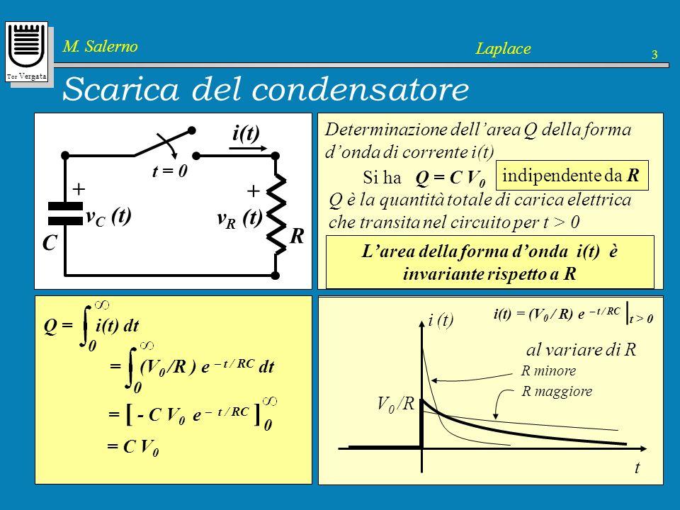 Tor Vergata M. Salerno Laplace 3 Scarica del condensatore C R t = 0 v C (t) + i(t) v R (t) + t < 0 i(t) = 0, v C (t) = V 0, v R (t) = 0 t > 0 i(t) = (