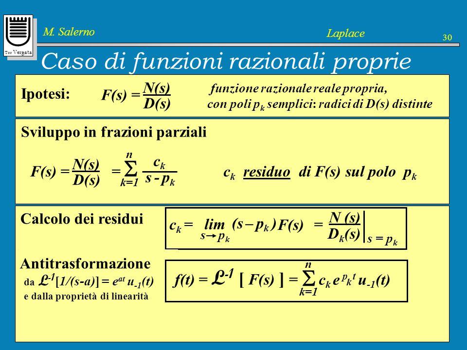 Tor Vergata M. Salerno Laplace 30 F(s) = N(s) D(s) Ipotesi: Caso di funzioni razionali proprie funzione razionale reale propria, con poli p k semplici