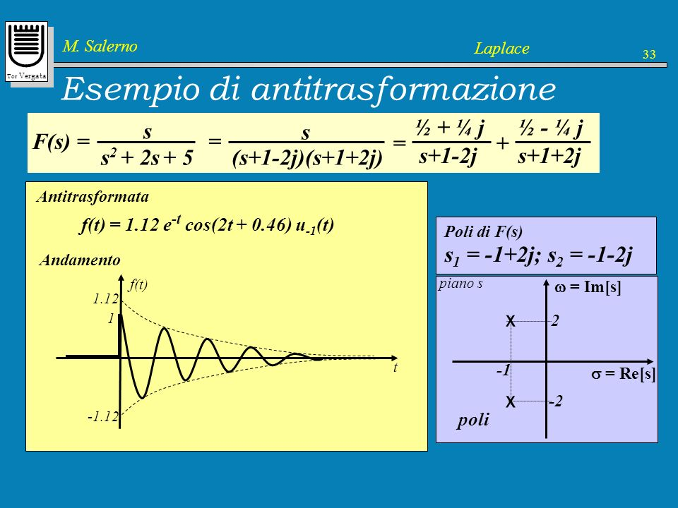 Tor Vergata M. Salerno Laplace 33 Esempio di antitrasformazione F(s) = s s 2 + 2s + 5 = (s + 1-2j)(s + 1+2j) s 2 + 2s + 5 = Fattorizzazione del denomi