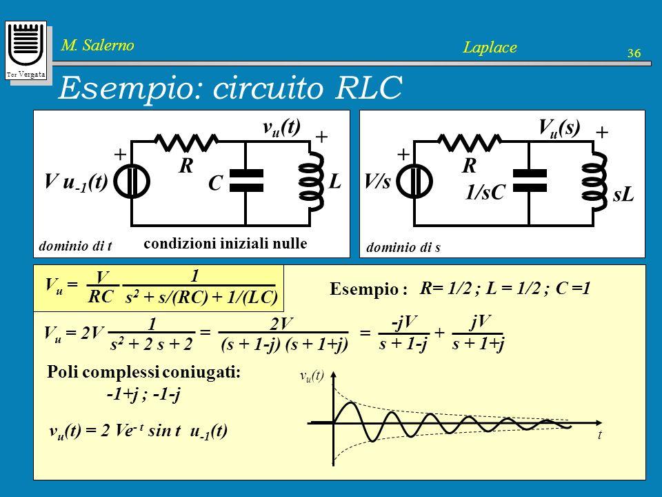 Tor Vergata M. Salerno Laplace 36 Poli di V u (s) Analisi nel dominio di s sL + R 1/sC V/s dominio di s Esempio: circuito RLC dominio di t L + R C V u