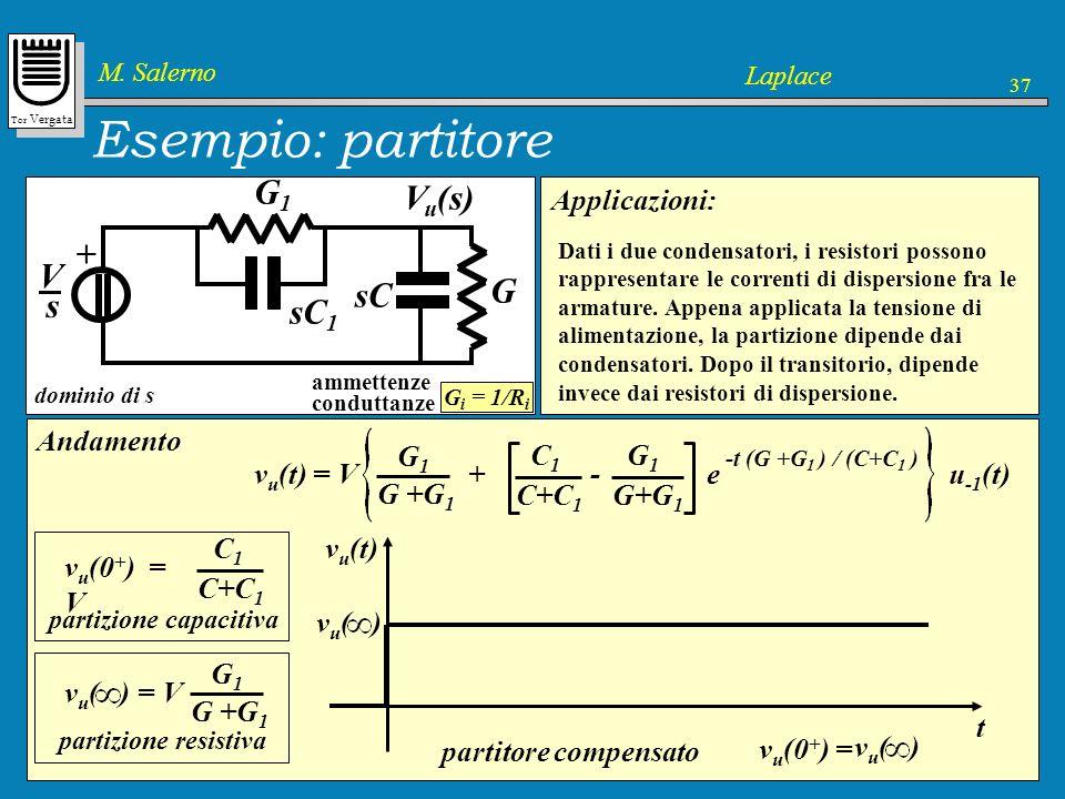 Tor Vergata M. Salerno Laplace 37 Sviluppo in frazioni parziali Esempio: partitore dominio di t R + R1R1 CV condizioni iniziali nulle C1C1 t=0 V u (s)