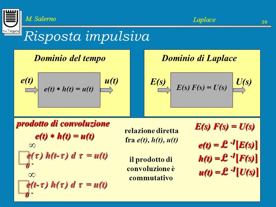 Tor Vergata M. Salerno Laplace 39 Risposta impulsiva Dominio del tempoDominio di Laplace circuito nel dominio del tempo u(t) e(t) U(s)E(s) E(s) F(s) =