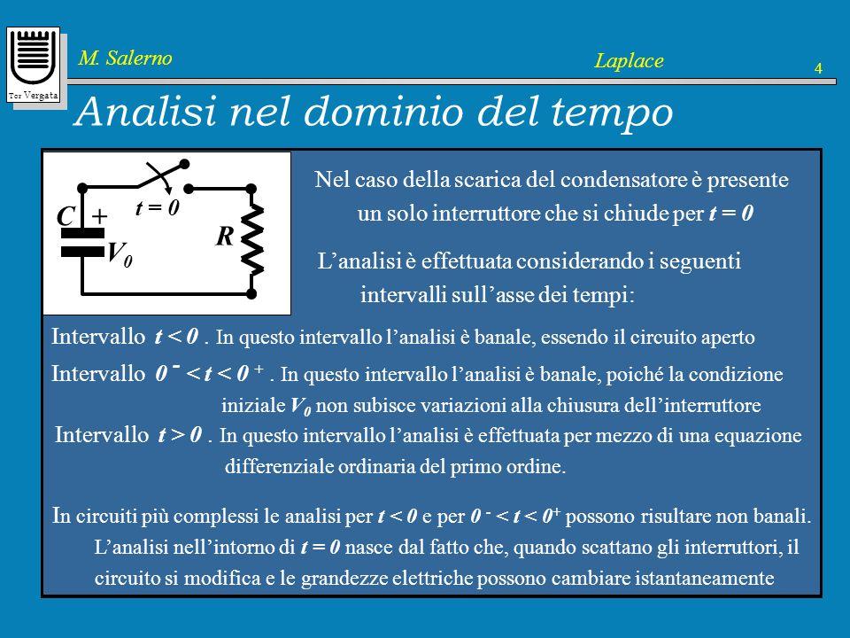 Tor Vergata M. Salerno Laplace 4 Analisi nel dominio del tempo Metodo di analisi di un circuito contenente interruttori: a)determinare lequazione diff