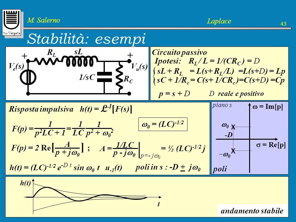 Tor Vergata M. Salerno Laplace 43 = Im[s] = Re[s] piano s poli Risposta impulsiva h(t) = L -1 [ F(s) ] Stabilità: esempi + V e (s) sL + V u (s) 1/sC C