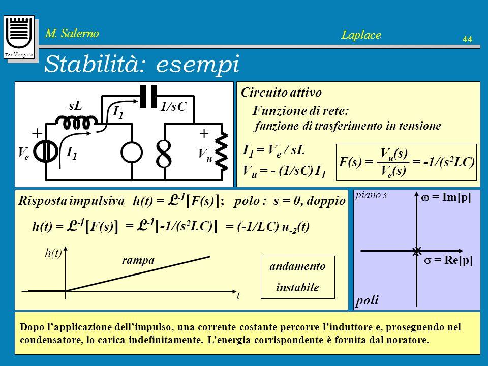 Tor Vergata M. Salerno Laplace 44 + VuVu VeVe + sL 1/sC Stabilità: esempi Circuito attivo Funzione di rete: funzione di trasferimento in tensione I1I1