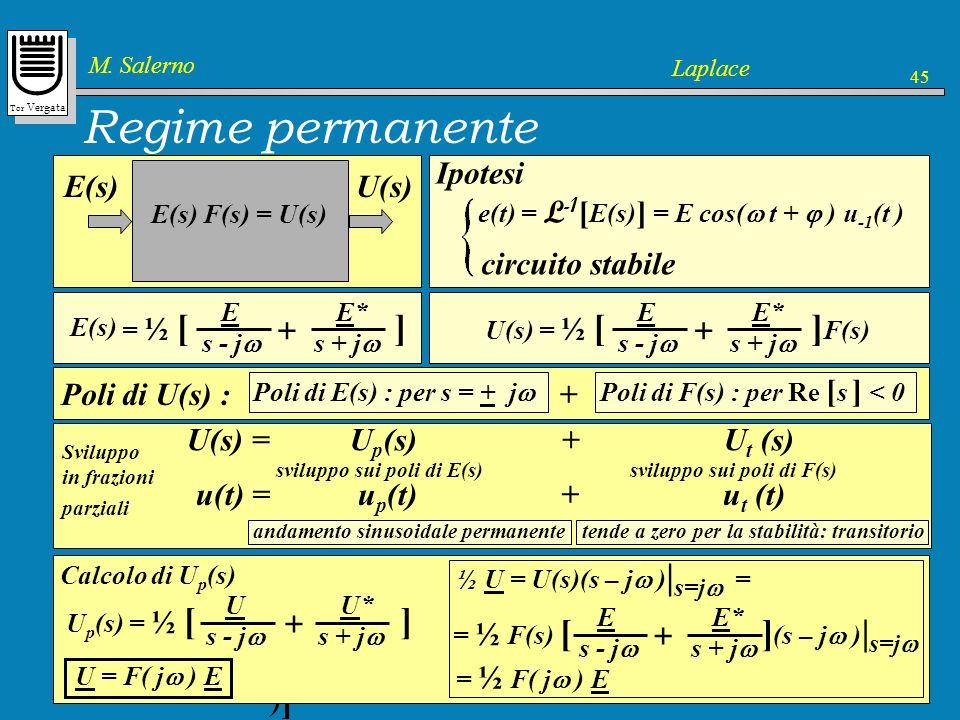 Tor Vergata M. Salerno Laplace 45 Regime permanente U(s)E(s) E(s) F(s) = U(s) Ipotesi e(t) = L -1 [ E(s) ] = E cos( t + ) u -1 (t ) circuito stabile S