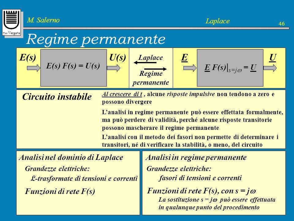 Tor Vergata M. Salerno Laplace 46 Regime permanente Laplace U(s)E(s) E(s) F(s) = U(s) UE E F(s) | s=j = U Regime permanente Circuito stabile: al cresc