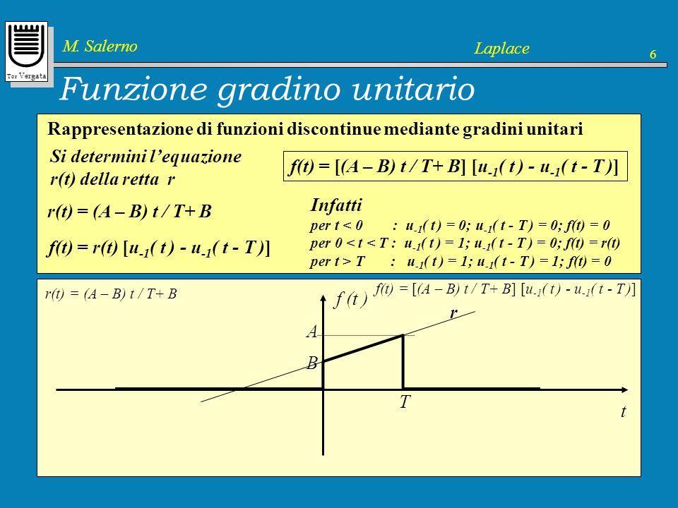 Tor Vergata M. Salerno Laplace 6 Funzione gradino unitario Rappresentazione di funzioni discontinue mediante gradini unitari Gradino di ampiezza A, tr