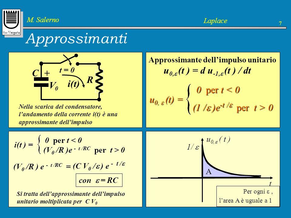 Tor Vergata M. Salerno Laplace 7 La funzione u -1 (t ) non può essere usata senza particolari accorgimenti nellanalisi dei circuiti elettrici, in quan