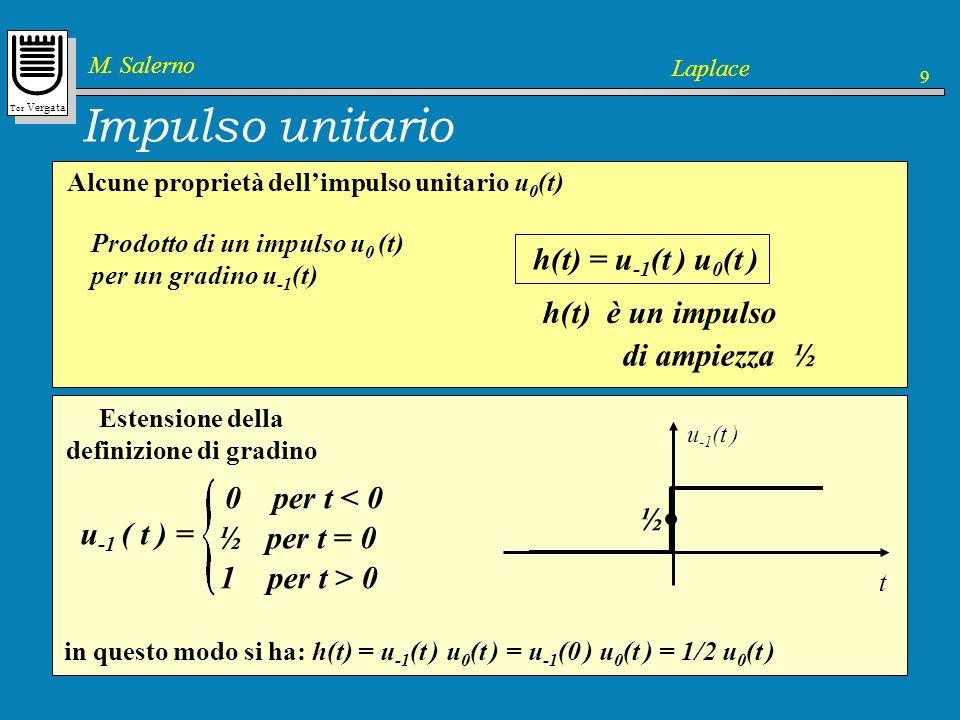 Tor Vergata M. Salerno Laplace 9 Impulso unitario Alcune proprietà dellimpulso unitario u 0 (t) Impulso di ampiezza A, traslato allistante t 0 h(t) =