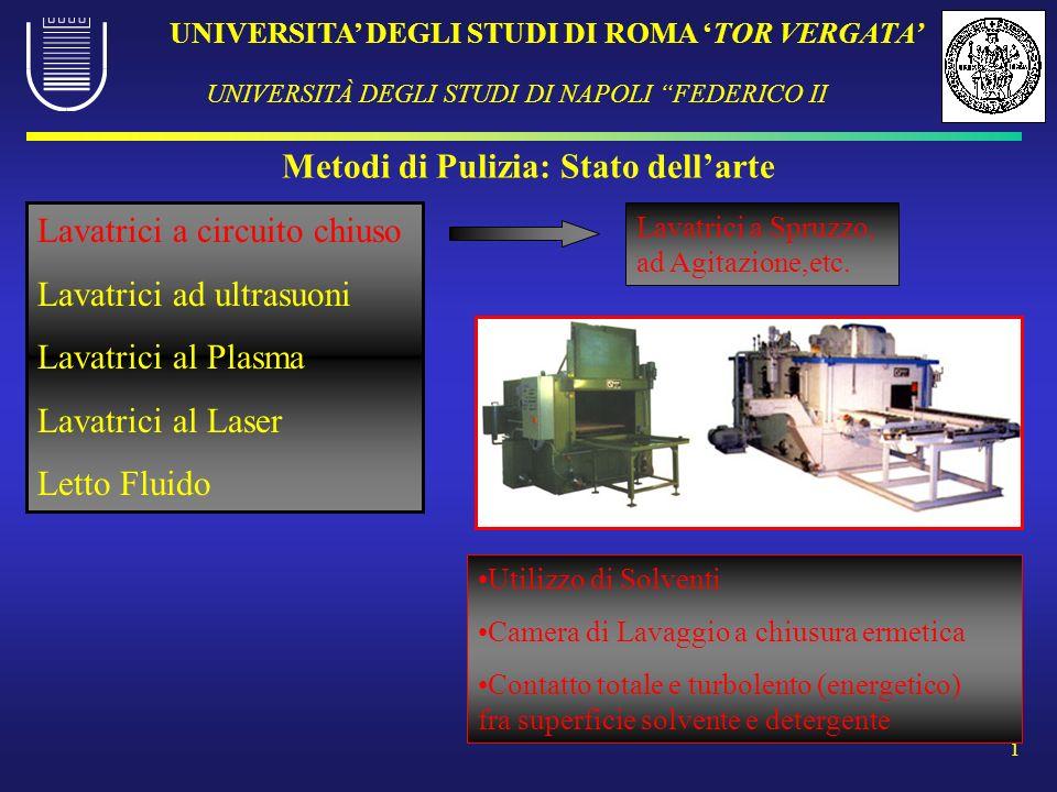 UNIVERSITA DEGLI STUDI DI ROMA TOR VERGATA UNIVERSITÀ DEGLI STUDI DI NAPOLI FEDERICO II 1 Lavatrici a circuito chiuso Lavatrici ad ultrasuoni Lavatric