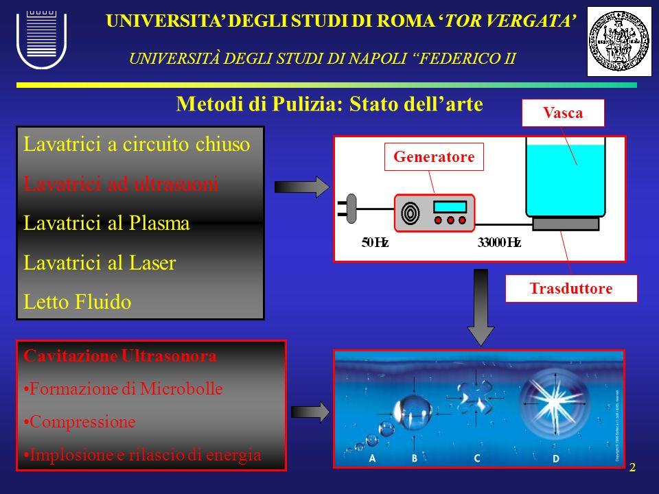 UNIVERSITA DEGLI STUDI DI ROMA TOR VERGATA UNIVERSITÀ DEGLI STUDI DI NAPOLI FEDERICO II 2 Metodi di Pulizia: Stato dellarte Lavatrici a circuito chius