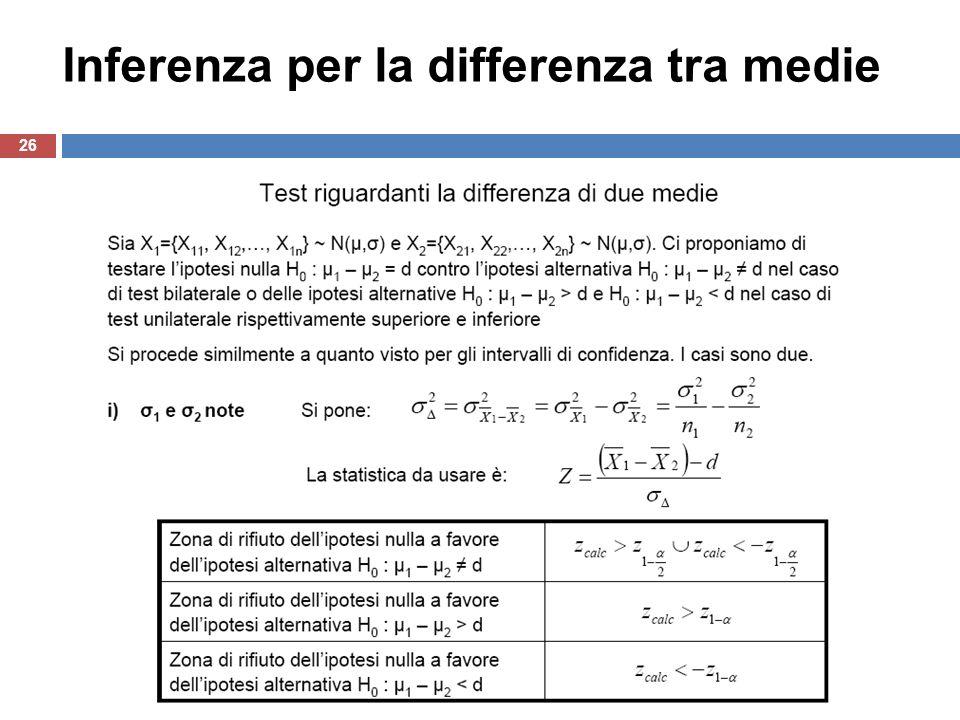 26 Inferenza per la differenza tra medie