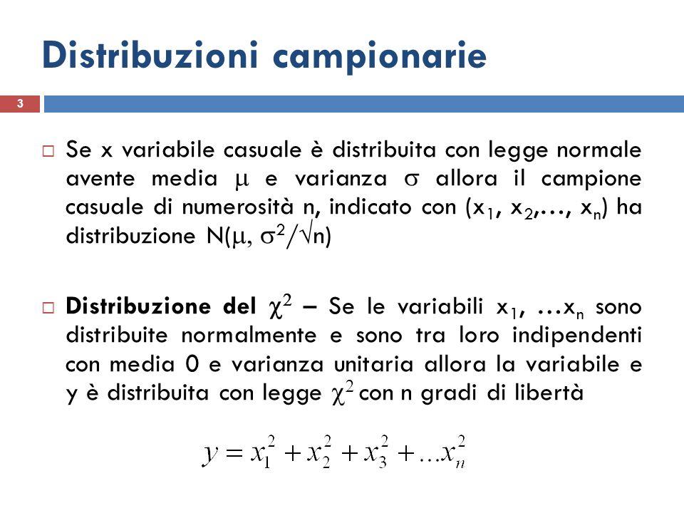 Distribuzioni campionarie 3 Se x variabile casuale è distribuita con legge normale avente media e varianza allora il campione casuale di numerosità n,