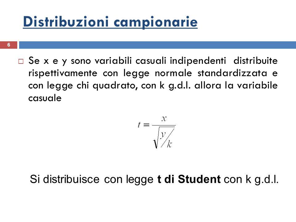 Distribuzioni campionarie 6 Se x e y sono variabili casuali indipendenti distribuite rispettivamente con legge normale standardizzata e con legge chi