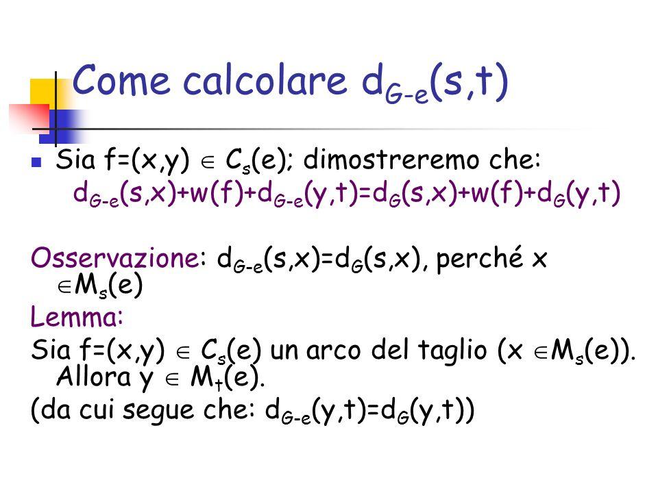 Come calcolare d G-e (s,t) Sia f=(x,y) C s (e); dimostreremo che: d G-e (s,x)+w(f)+d G-e (y,t)=d G (s,x)+w(f)+d G (y,t) Osservazione: d G-e (s,x)=d G
