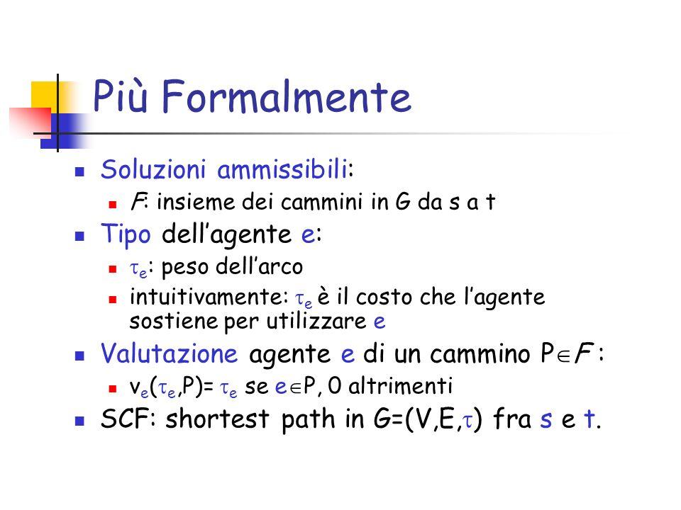 Più Formalmente Soluzioni ammissibili: F: insieme dei cammini in G da s a t Tipo dellagente e: e : peso dellarco intuitivamente: e è il costo che lage