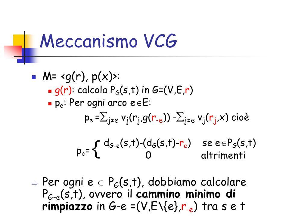 Meccanismo VCG M= : g(r): calcola P G (s,t) in G=(V,E,r) p e : Per ogni arco e E: p e = je v j (r j,g(r - e )) - je v j (r j,x) cioè d G-e (s,t)-(d G