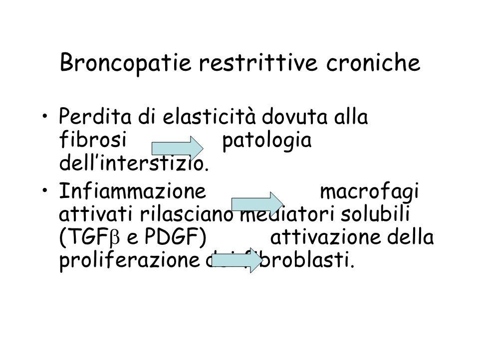 Broncopatie restrittive croniche Perdita di elasticità dovuta alla fibrosi patologia dellinterstizio. Infiammazione macrofagi attivati rilasciano medi