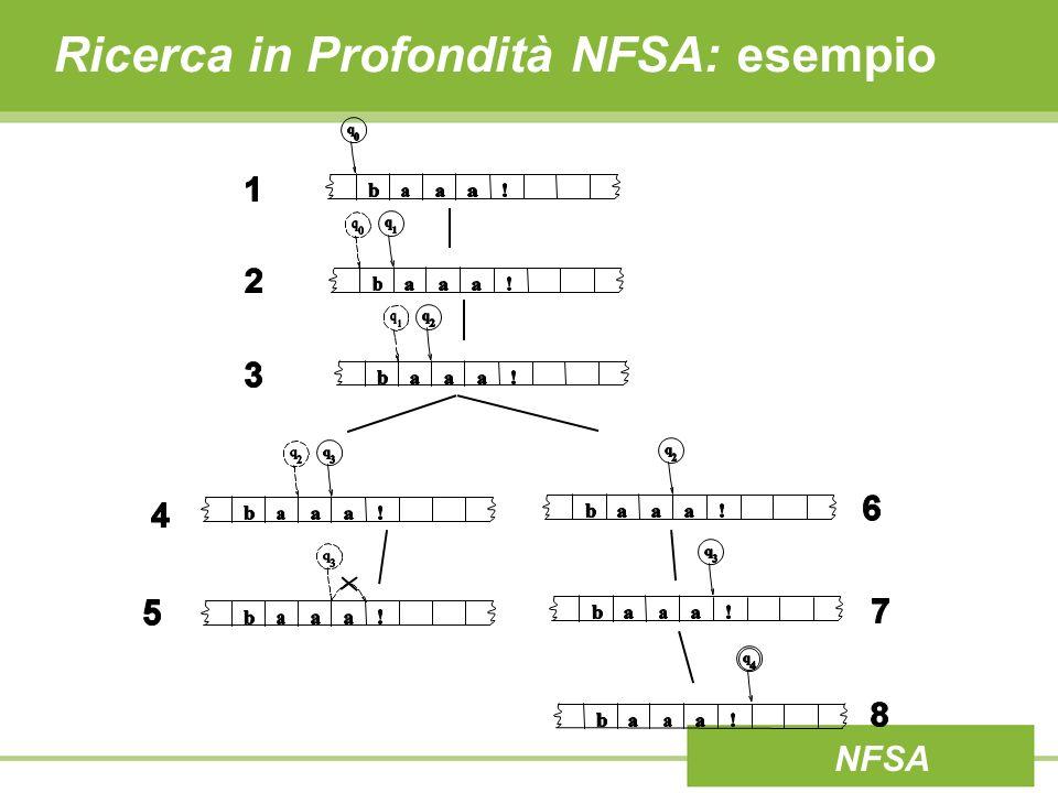 Ricerca in Ampiezza NFSA: esempio NFSA