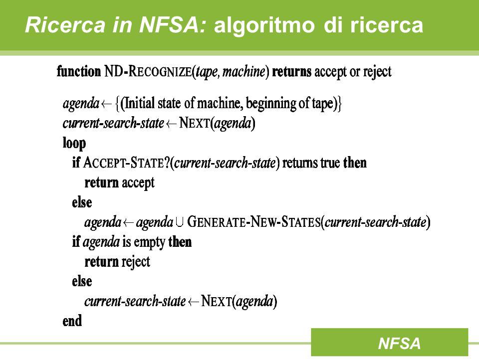Ricerca in NFSA: algoritmo di ricerca Lalgoritmo produce in uscita un reject solo quando lagenda diventa vuota (quindi non alla fine del nastro in uno stato di non- accettazione, nè per affermare che il nastro non può avanzare in un nuovo stato).