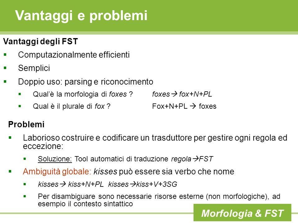 Argomenti trattati in questa lezione DFSA, NFSA ε-transizioni (o jump arcs) state-space search Morfologia (derivazionale/inflezionale, concatenativa/non-concatenativa, FSA e riconoscimento, FST e loro proprietà)