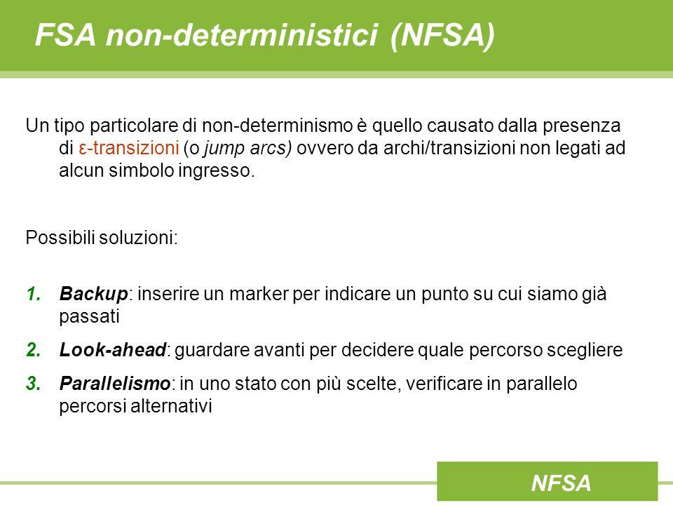 FSA non-deterministici (NFSA) Algoritmo di backup: quando si raggiunge un punto con nessuna possibilità di andare avanti (no input oppure nessuna transizione legale), si ritorna al precedente punto di decisione, si selezione una delle alternative ancora non esplorate, e si continua da quella fase.