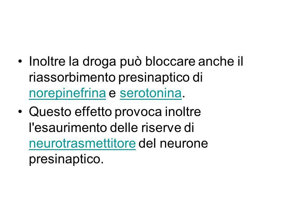 Inoltre la droga può bloccare anche il riassorbimento presinaptico di norepinefrina e serotonina. norepinefrinaserotonina Questo effetto provoca inolt