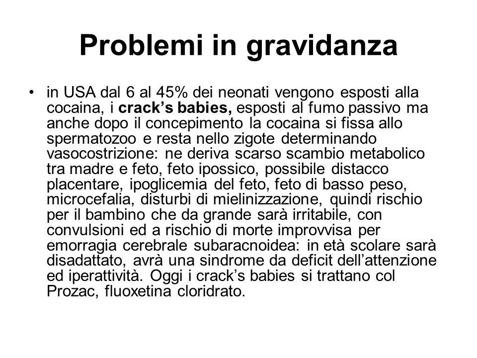 Problemi in gravidanza in USA dal 6 al 45% dei neonati vengono esposti alla cocaina, i cracks babies, esposti al fumo passivo ma anche dopo il concepi