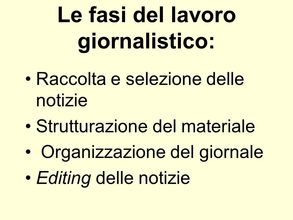Le fasi del lavoro giornalistico: Raccolta e selezione delle notizie Strutturazione del materiale Organizzazione del giornale Editing delle notizie