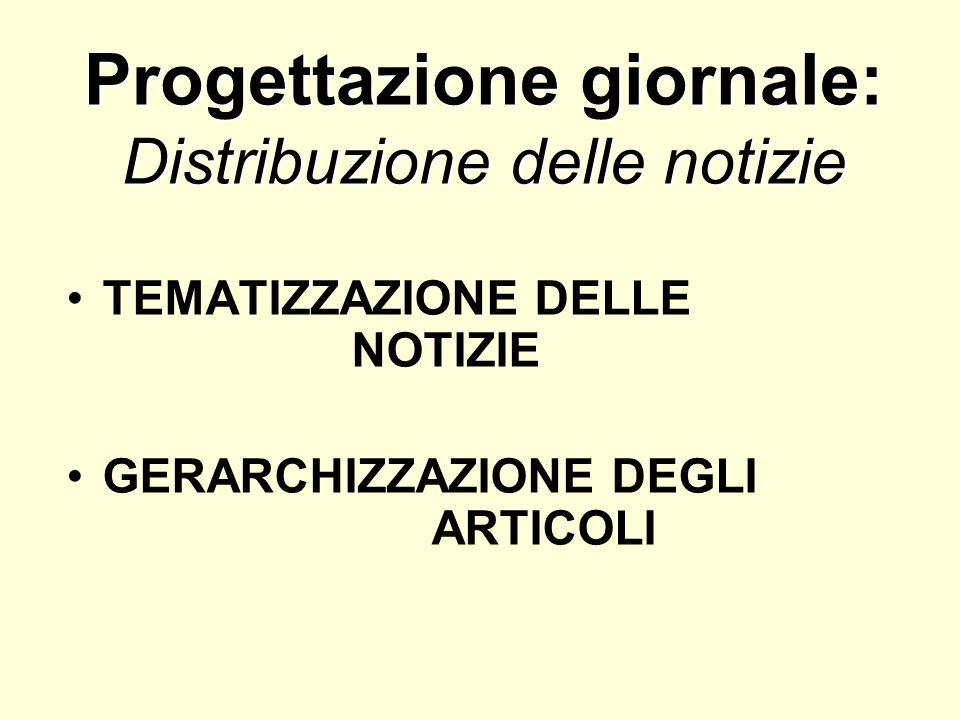 Progettazione giornale: Distribuzione delle notizie TEMATIZZAZIONE DELLE NOTIZIE GERARCHIZZAZIONE DEGLI ARTICOLI
