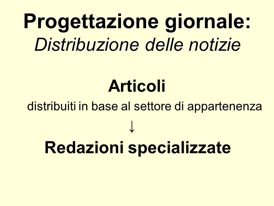 Progettazione giornale: Distribuzione delle notizie Articoli distribuiti in base al settore di appartenenza Redazioni specializzate