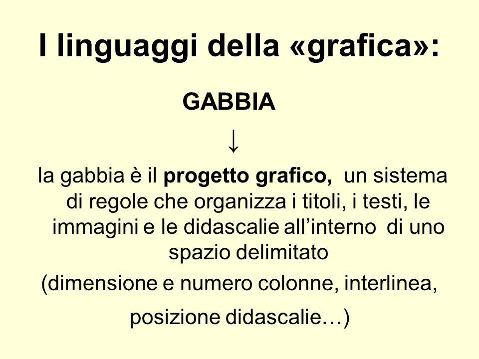 I linguaggi della «grafica»: GABBIA la gabbia è il progetto grafico, un sistema di regole che organizza i titoli, i testi, le immagini e le didascalie