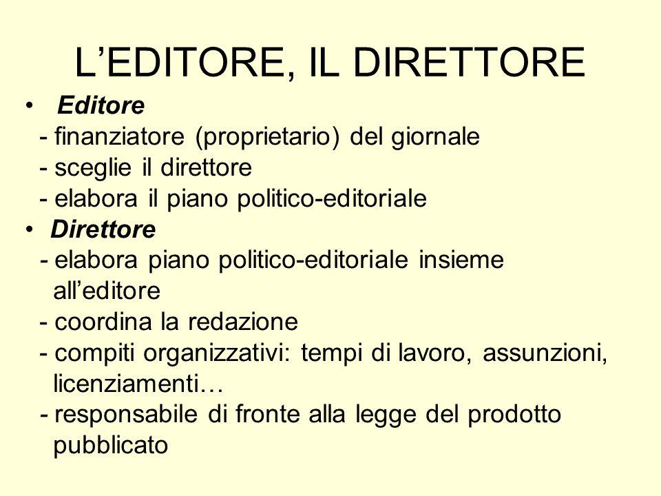 LEDITORE, IL DIRETTORE Editore - finanziatore (proprietario) del giornale - sceglie il direttore - elabora il piano politico-editoriale Direttore - el